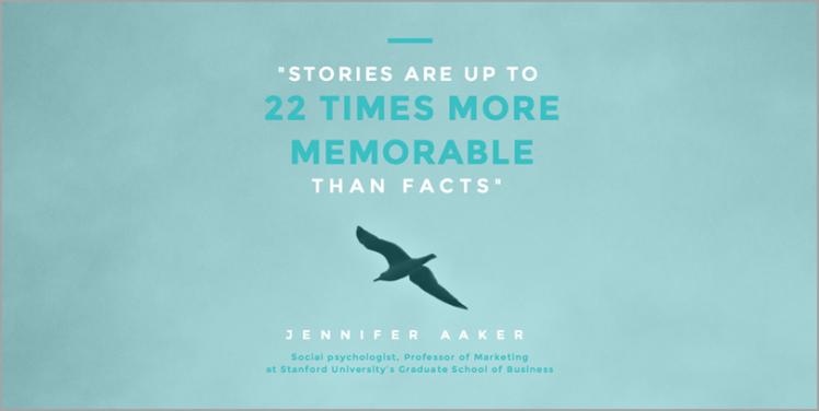 1-Moz-for-brand-storytelling-examples