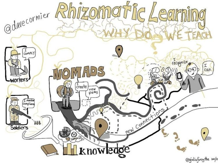 rhizomatic-learning